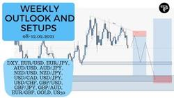Weekly Outlook And Setups VOL 85 (08-12.02.2021) | FOREX